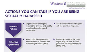 Actions to Take If You Are Being Sexually Harassed