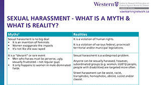 Sexual Harassment - What is a Myth and What is Reality?